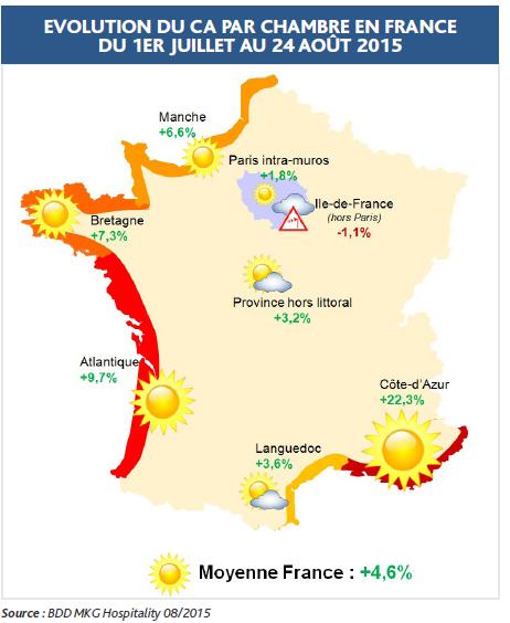 Chiffre tourisme 2015
