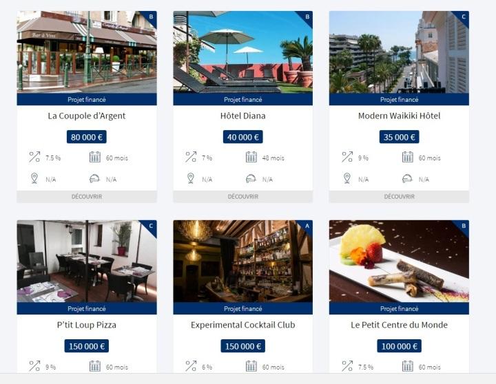 Exemple de financement hôtellerie tourisme