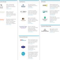 Le développement du groupe Hilton en France en 2017 : 9 hotels dans le pipeline pour un total de plus de 1000 chambres